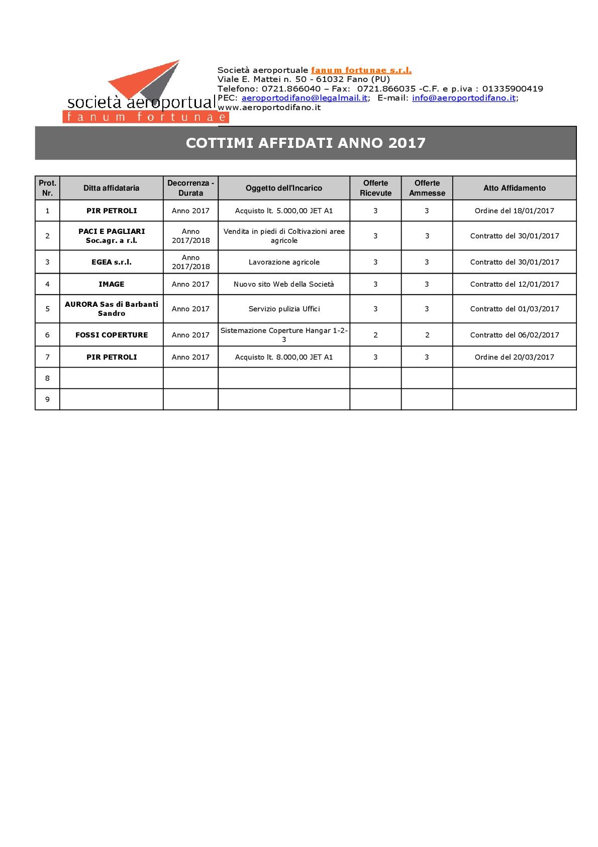 Cottimi Affidati S.P.2-001